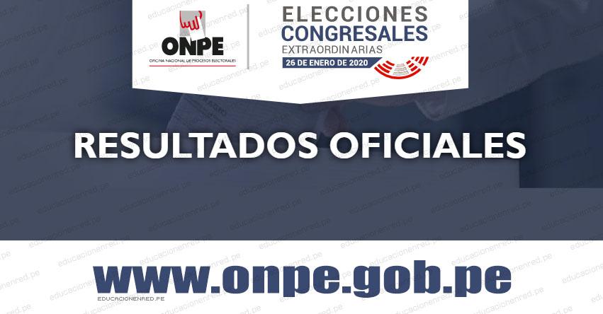 ELECCIONES 2020 CONGRESO DE LA REPUBLICA – PERU